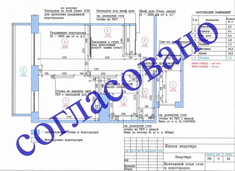 Изображение - Самостоятельная перепланировка квартиры pereplanirovka-kvartiry-soglasovanie